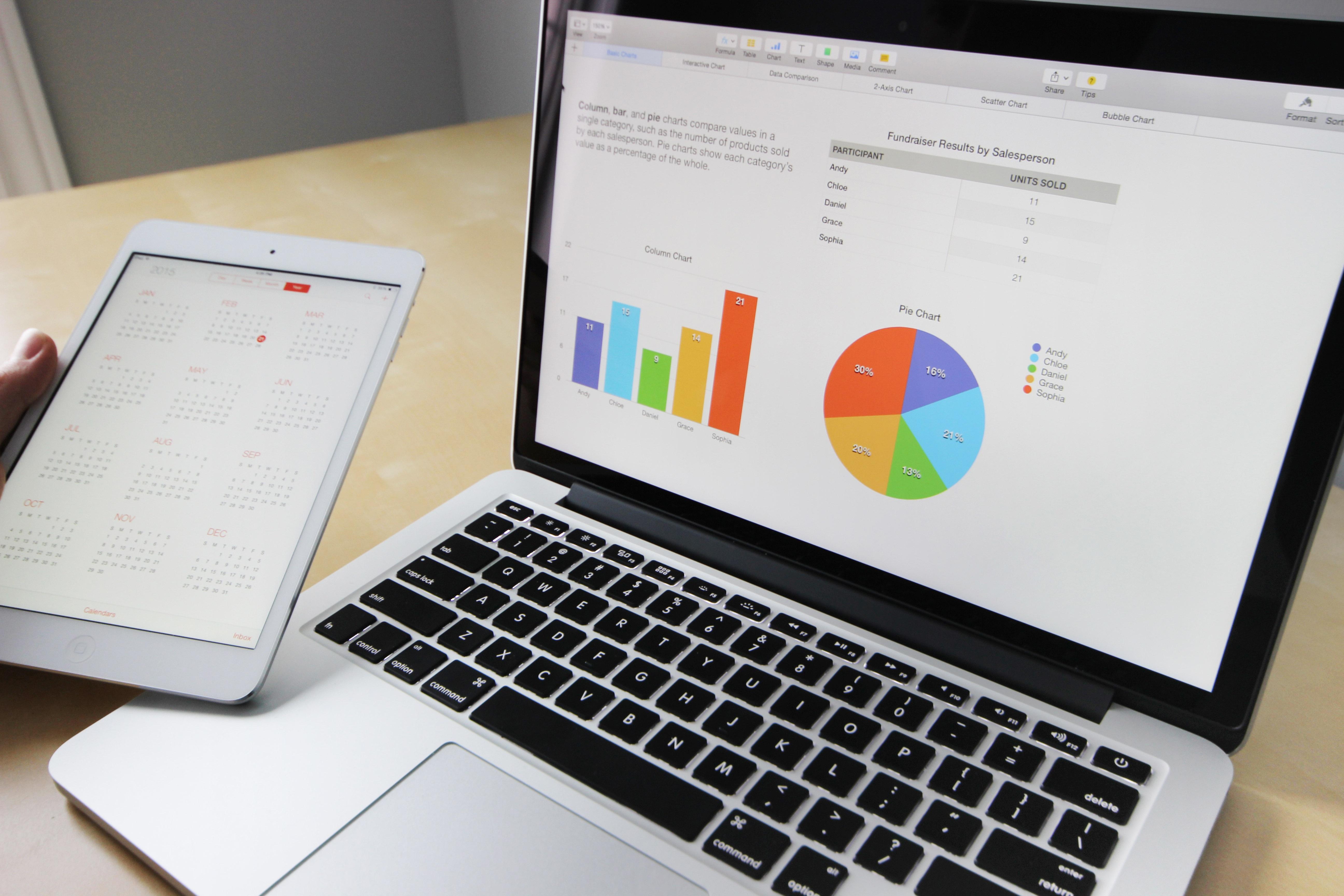 Cinco mitos sobre o Business Intelligence