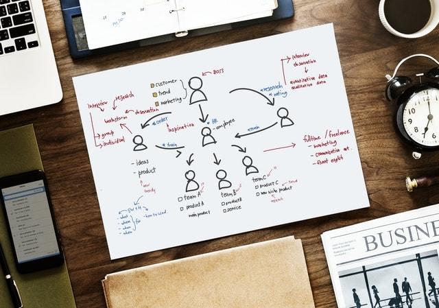 Headcount: o que é, e porque deve ser utilizado na sua gestão